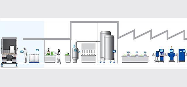 mettler toledo food product thermal analysis on-demand webinar