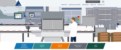 Interactive Coding Equipment