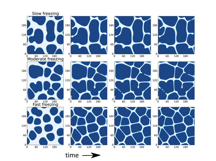 Refrigeration: Impact of ice crystal size and freezing rate