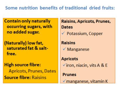Dried fruit: dispelling the sugar myth