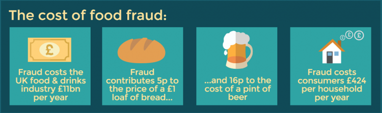 food-fraud-2017-facts3
