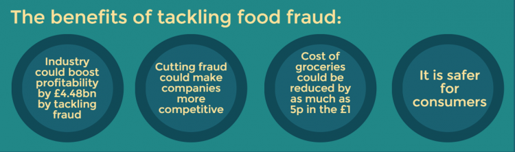 food-fraud-2017-facts4