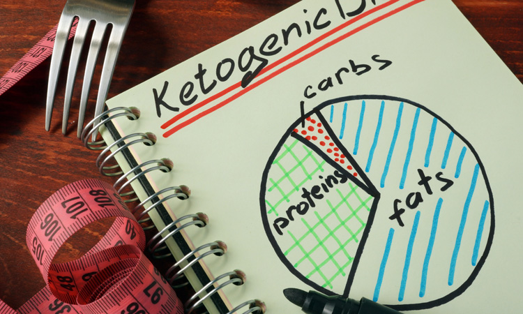 Could switching to a ketogenic diet reduce asthmatic symptoms?